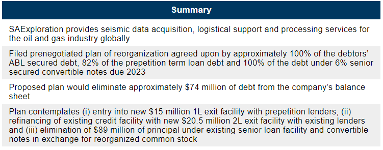 SAExploration bankruptcy filing case summary from First Day by Reorg