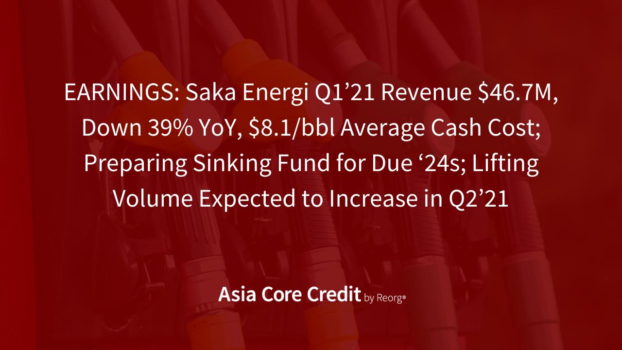 EARNINGS: Saka Energi Q1'21 Revenue $46.7M, Down 39% YoY